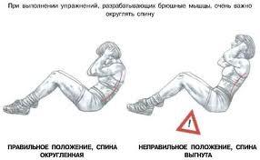 упражнение на пресс для похудения живота