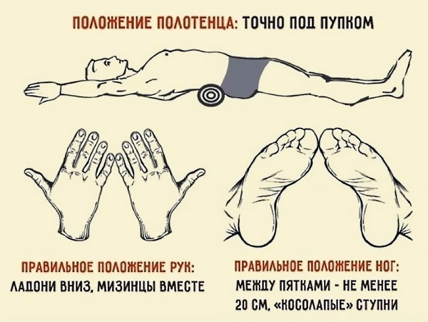 Упражнение для исправления осанки